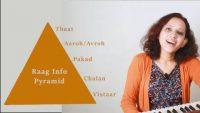 Ways to describe raga - Thaat, Aaroh, Avroh, Pakad, Chalan and Vistaar